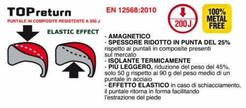SCARPE ANTINFORTUNISTICA COFRA GUBBIO S3 SRC pelle scamosciata idrorep velcro