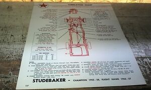 1953 - 1958 STUDEBAKER Caltex Australia Lube Chart