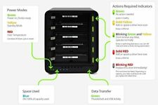 NEW Drobo 5N: Network Attached Storage 5-Bay DRDS4A21 Gigabit Ethernet Port