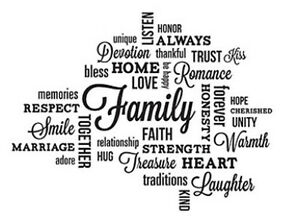 Inspirational Words Beauteous Quote 34 Inspirational Words About Family Stickups Wall Stickers