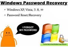 windows 7 premium forgot password