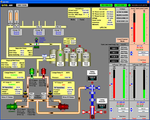 Details about PC based HMI/SCADA (unlimited tags) Allen Bradley Omron  Siemens AD Mitsubishi