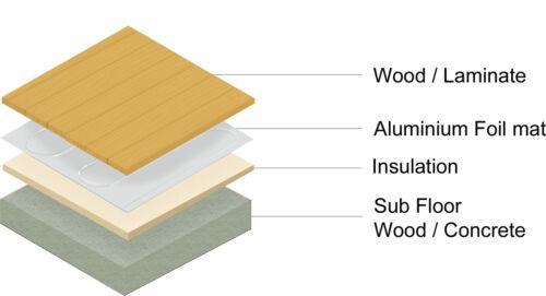 In legno e pavimento laminato Kit di riscaldamento m2 Underfloor Heating FOIL MAT. 150W