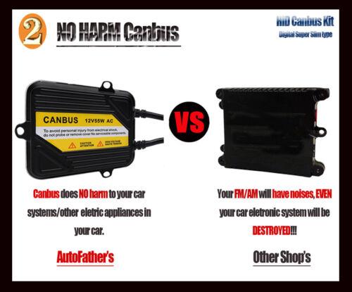 H7 55W AC CANBUS HID XENON KIT NO FLICKER NO ERROR SHOW ON DASH 5K 6K 8K 10K UK