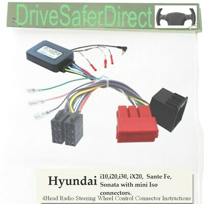 Coolant Thermostat fits BMW 525 E61 2.5D 04 to 07 Gates 11517805811 11517787052