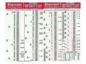 Starrett tools decimal equivalents tap drill sizes pipe thread