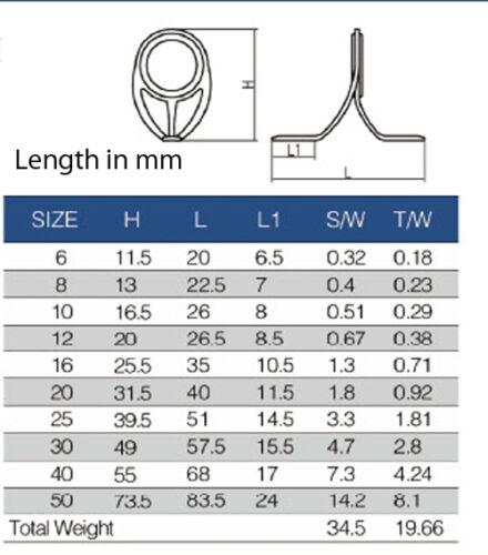 Dblue Set Titanium Oxide Casting Rod Guides Rod Making