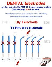 Bonart 1 T4 Dental Electrode Use With The Art E1 Electrosurgery System