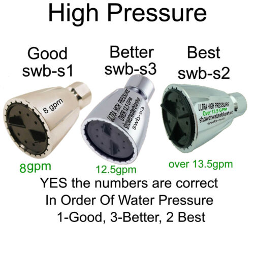 High Pressure Shower Head 3 Options Good 6gpm Better 12.5gpm Best Over 13gpm
