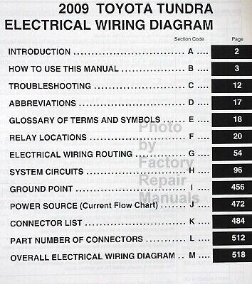 2009 Toyota Tundra Wire Diagram Wiring Diagram Dive Guide B Dive Guide B Pmov2019 It