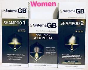 Gb aplicacion alopecia solucion