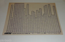 Microfich Ersatzteilkatalog Fiat Nuovo Ducato DS Turbo DS 60331353