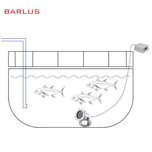 Barlus Underwater Waterproof Fishing Camera IP68 1080P IP Camera Lens 3.6mm