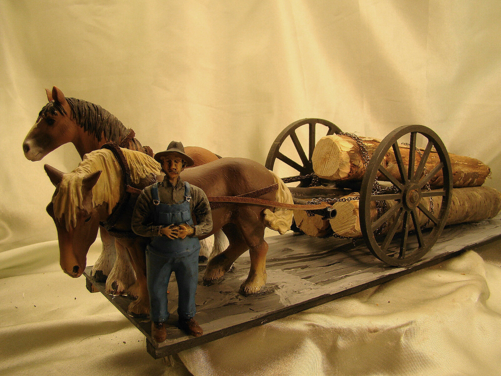 Big hjul Horse Logging Diorama, skräddarsydd, handgjord - pkonsti 4 - G skala
