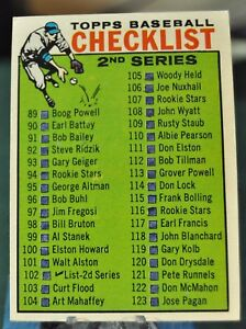 1964-Topps-Baseball-Card-102-2nd-Series-Checklist-Marked