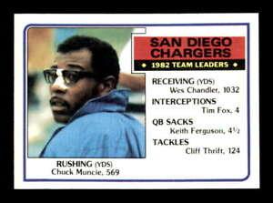1983 Topps #370 Chuck Muncie TL NM/NM+ X1459938