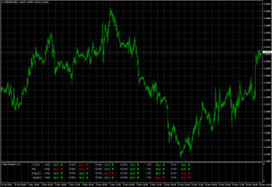 Forex mt4 trading assistan