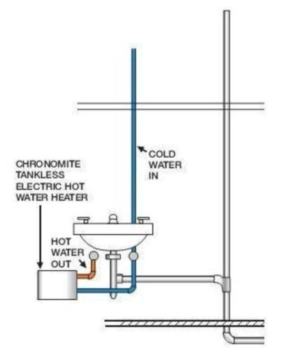 Chronomite M-20L//240 Instant-Flow Micro Tankless Electric Hot Water Heater 104F