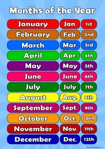A3 Months of Year - Childrens A3 Wall Chart Educational Childs Poster Classroom 756970575504