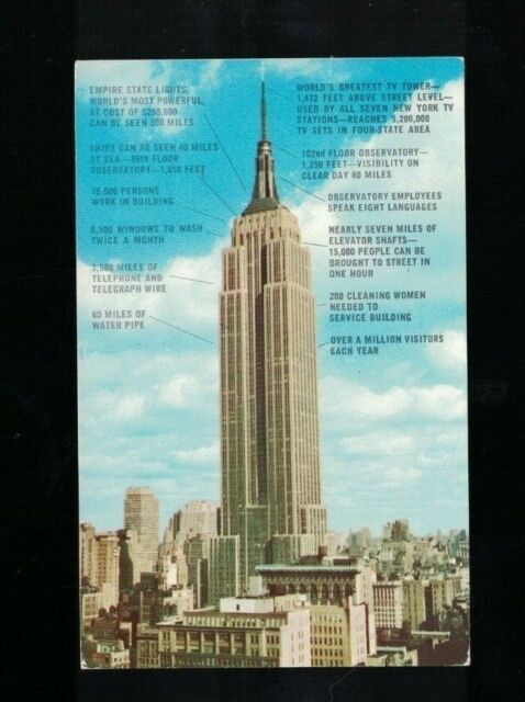 C 1950 Empire State Building - Vital Statistics On Card - New York City Postcard