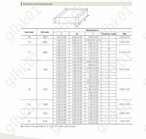 0603 10V 2.2UF ±10/% X5R SMD SMT Ceramic Capacitor Surface Mount Chip Capacitors