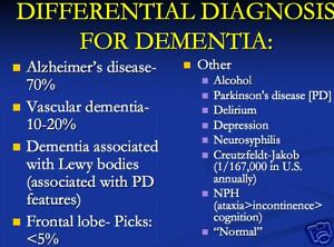 image is loading 52 page alzheimer s disease dementia powerpoint presentation