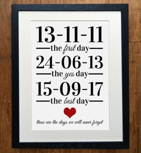Wedding Gift Never Forget Personalised Print Anniversary Valentines