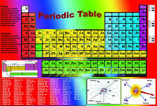 Periodic table laminated elements chart poster educational chemistry a2 laminated periodic table elements chemistry science educational poster urtaz Image collections