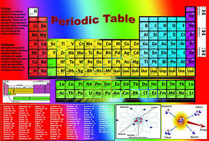 A2 laminated periodic table elements chemistry science educational image is loading a2 laminated periodic table elements chemistry science educational urtaz Choice Image