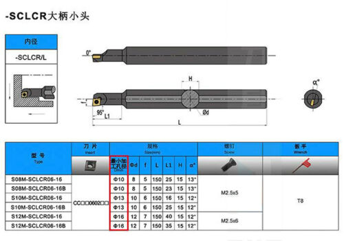 S10M-SCLCR06-16 Turning Tools Lathe Boring Bar For CCMT0602-HM Insert