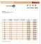 10-4mm-X-Cobalt-90-Degres-HSSCo8-Conique-Europa-Tool-Osborn-7023021040-C2 miniature 4