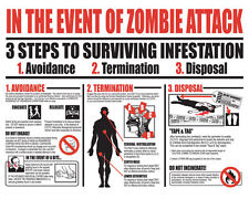 A3 Poster - In The Event of a Zombie Attack Survival Guide (Walking Dead Death)
