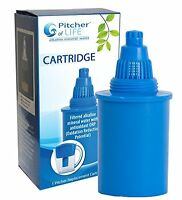 Pitcher Of Life Alkaline Water Pitcher (2nd Generation) Replacement Filter, New, on sale