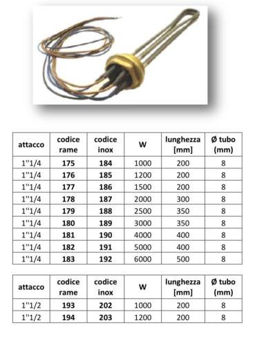 RESISTENZA ELETTRICA 3 ELEMENTI V230//400 scegli misure e potenza