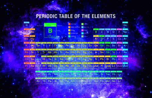 Space Themed Periodic Table  Art Print Black Ballpoint Pen Student Gift #8363