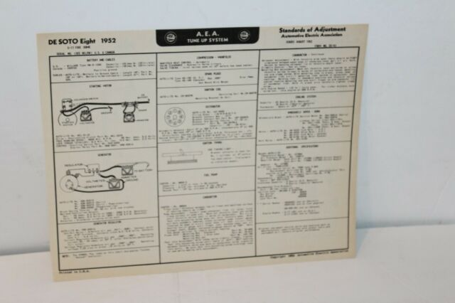 1952 Desoto Eight Cylinder Tune Up Chart W  Wiring Diagrams