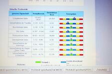 Bio SCAN risonanza periferica di analisi