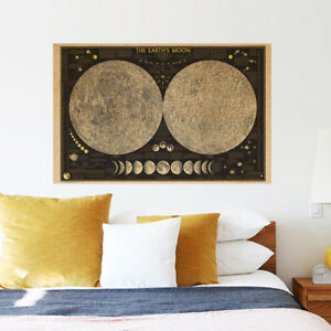 National Geographic Map Of The Earth S Moon Vintage Poster Wall