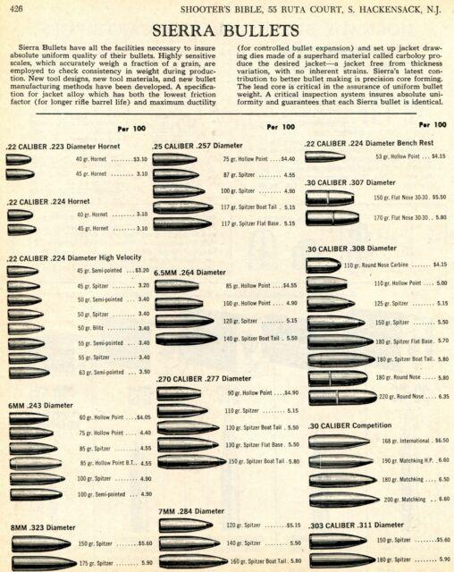 1970 Print Ad of Sierra Bullet Pistol & Rifle Ammo Chart