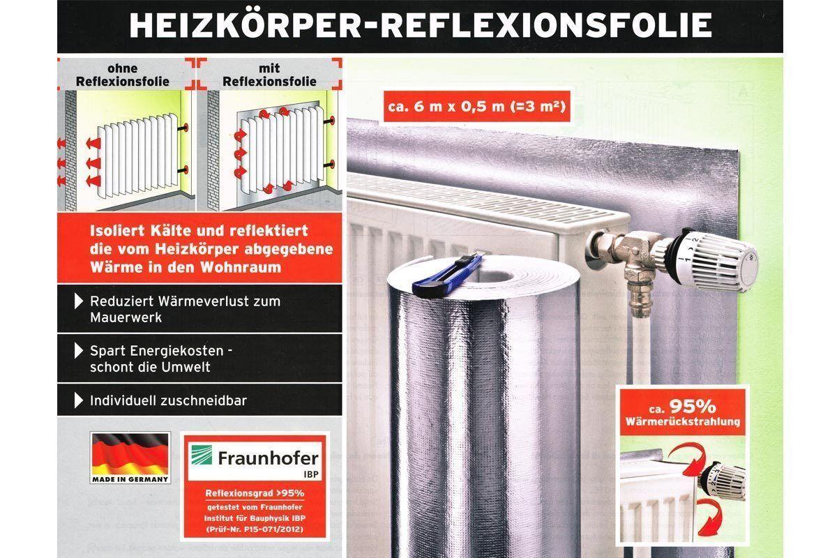 Alu Styropor Heizkörper Reflexionsfolie Reflektor Heizung Folie 6 x 0,5m NEU