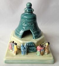 Collectable Ceramic Russian Tsar Bell - Russian Bell - Porcelain