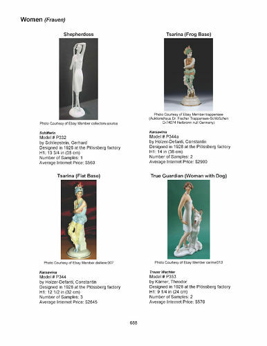 Hardcover Color Collectors/' Must Have Rosenthal Porcelain Figurines Book