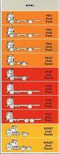 1981 VOLVO TRUCKs Brochure / Catalog:WHITE,F611,F613,F614,T,F716,F720,F724,N1016