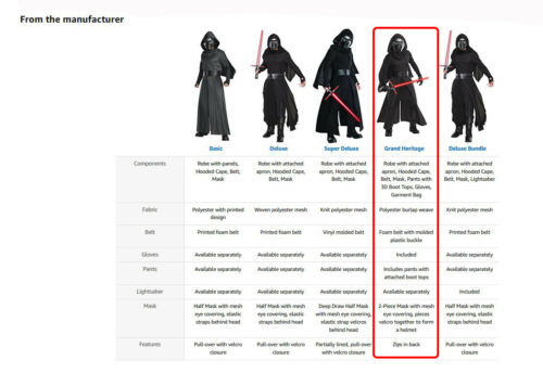 Star Wars Details about  /Rubies Grand Heritage Kylo Ren Men/'s Costume The Force Awakens