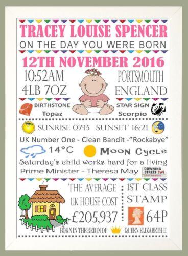 nuevo bebé Nacimiento Regalo Personalizado de memoria A4 enmarcado impresión El día que naciste