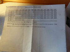 HARLEY DAVIDSON DEALER USED MOTORCYCLE VALUE CHART  INDIAN & BRITSIH BIKES