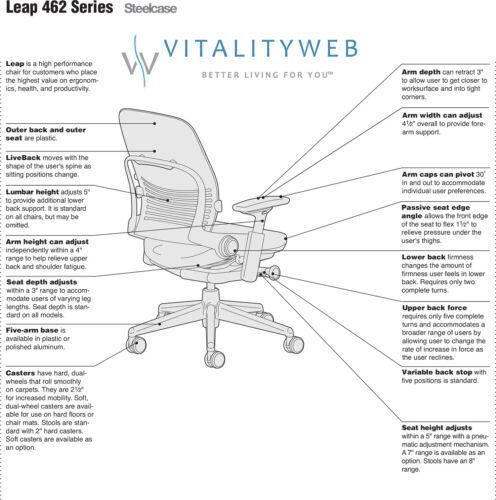 Steelcase Leap Office Chair V2 Adjustable Headrest Black Frame Buzz2 Sunrise
