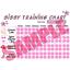 Sissy-Training-Chart thumbnail 1