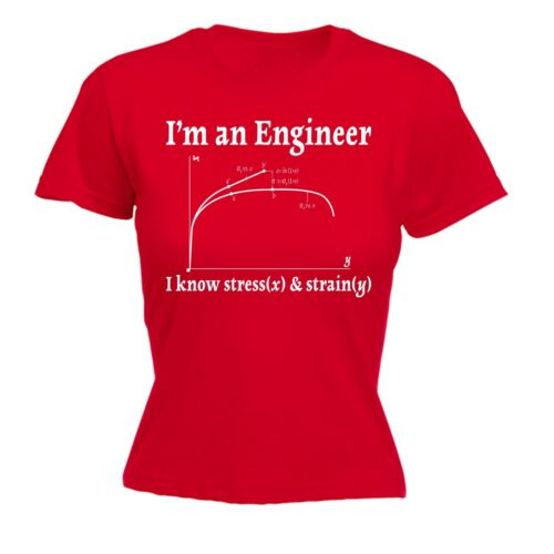 Womens Im An Engineer I Know Stress Funny Joke Job Work FITTED T-SHIRT birthday