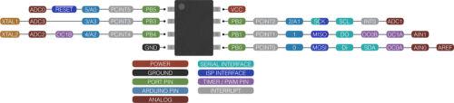 20PU Dip Atmel REVISION C ATTINY 85 X 3 20MHz 8k Flash 500B Sram 512B Eeprom